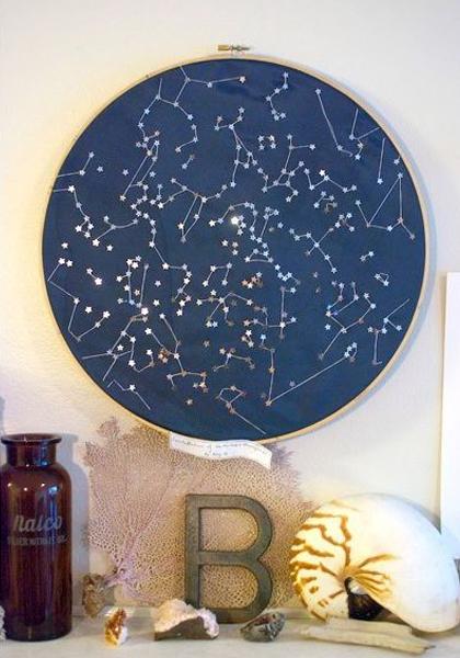 Bastidor Mapa Astral