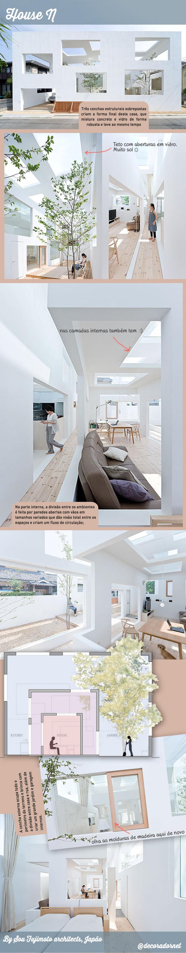 decoradornet-copyright-house-n-sou-fujimoto-10-08-16_03